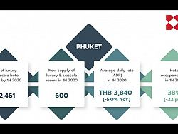 Knight Frank report translates Phuket tourism COVID hit into numbers