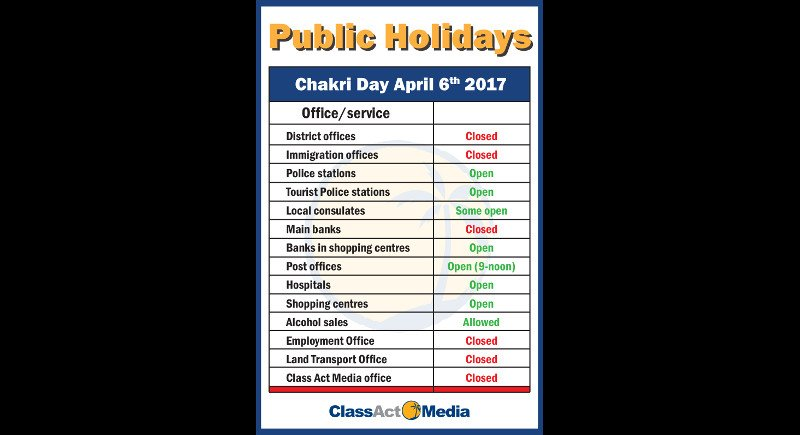 Phuket s main offices to close