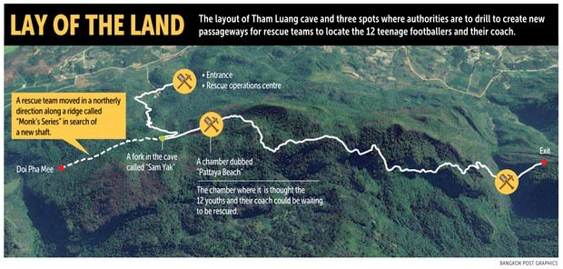 The change in the search route followed the advice of three British cave divers, who arrived on Wednesday evening to help in the operation. Image: Bangkok Post