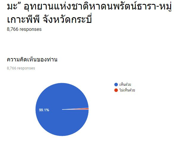 The poll was launched online at 4pm this afternoon (Oct 12 ). Image: Screengrab