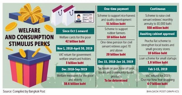 Image: Bangkok Post Graphics