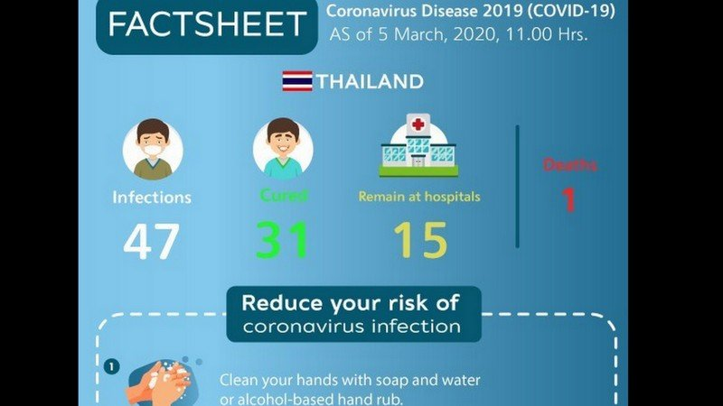 An inforgraphic posted with the notice today (Mar 5). Image: TAT