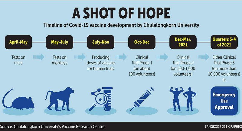 Human Clinical Trials for Covid-19 Vaccine Initiated in India, Says ICMR