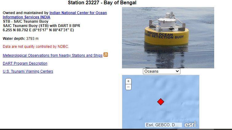 The buoy has been out of action since January. Screenshot NOAA