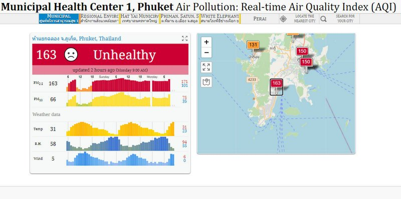 Air-quality readings by aqicn.org.