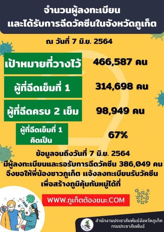 Image: PR Phuket