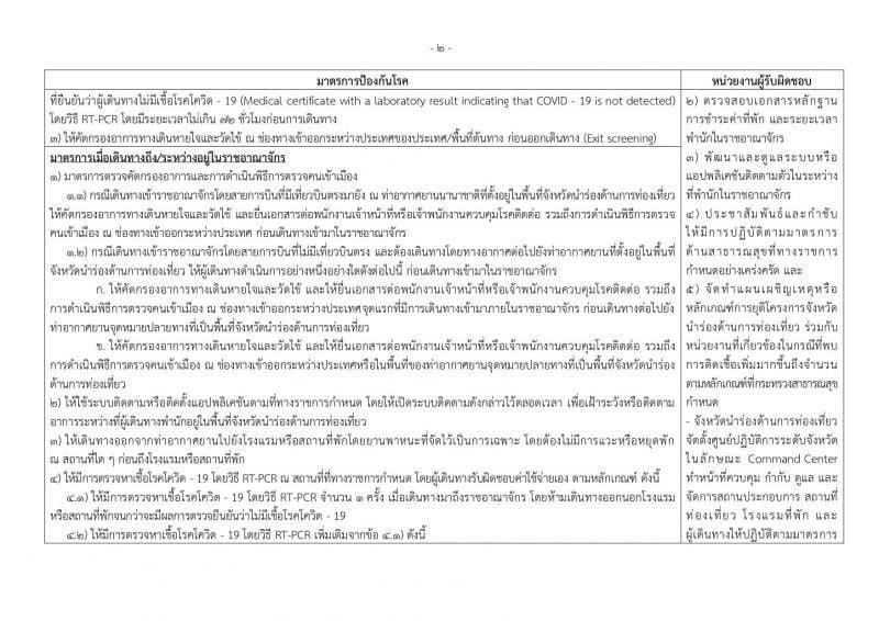 Page 3 of the order published in the Royal Gazette. Image: PR Phuket